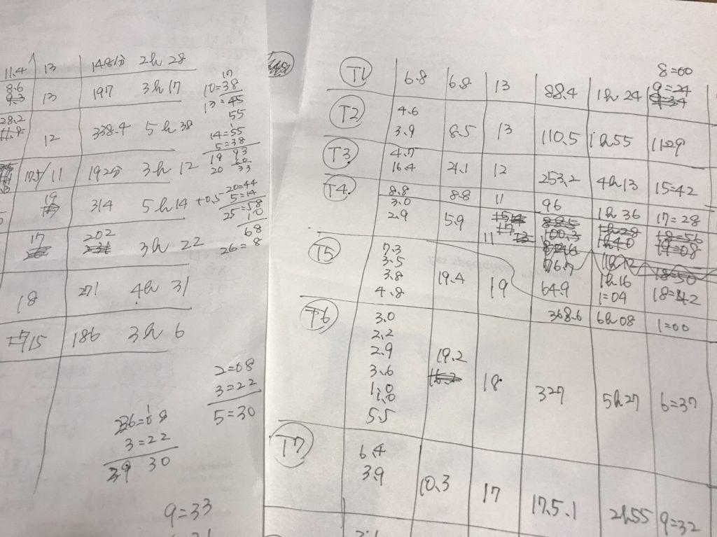 手計算の行動予定表